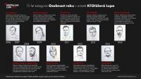 91_kristalova-lupa-10-let-lupy-grafika-osobnosti-1.png